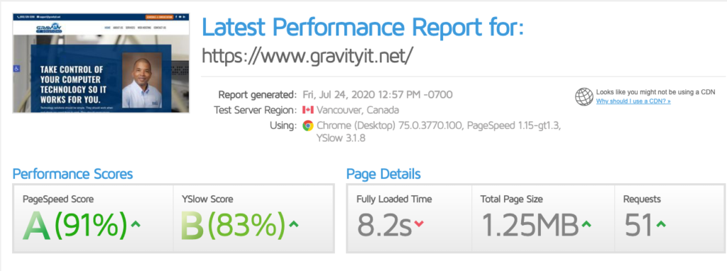 Pagespeed SEO